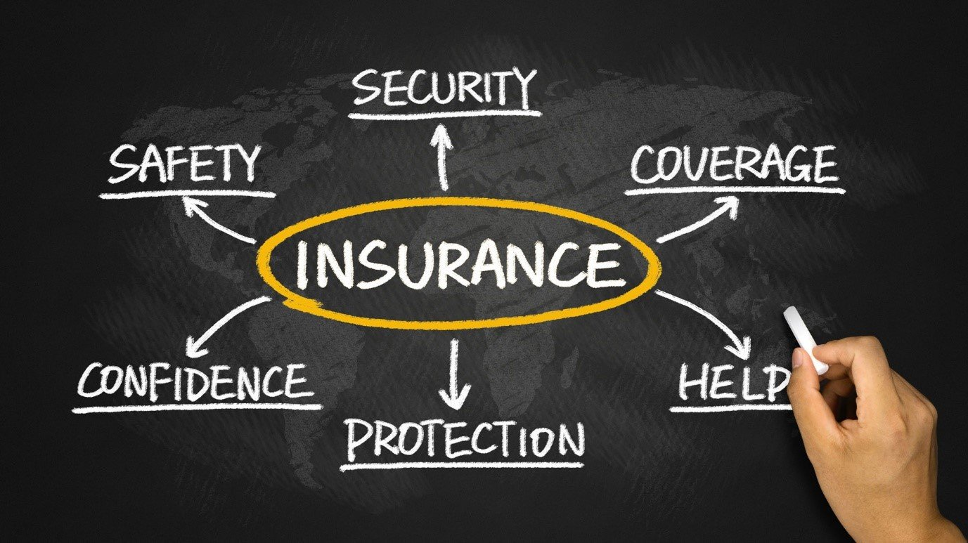 What is Life Insurance and do I need it?
